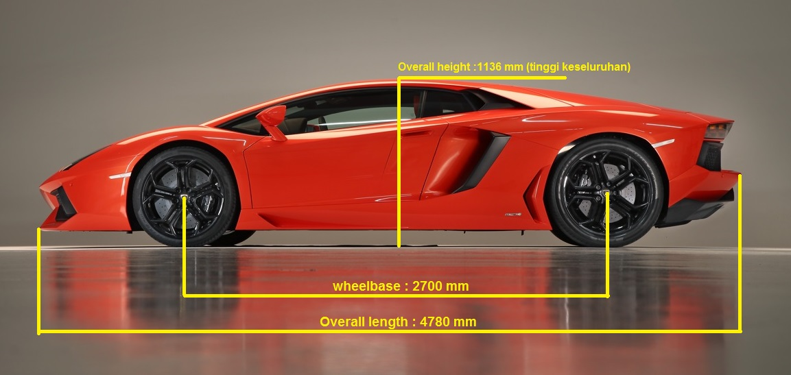 Daftar Harga Mobil Lamborghini Di Indonesia Mobilupdate Net